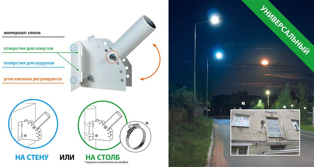 Кронштейн для крепления консольного светильника серии ULV